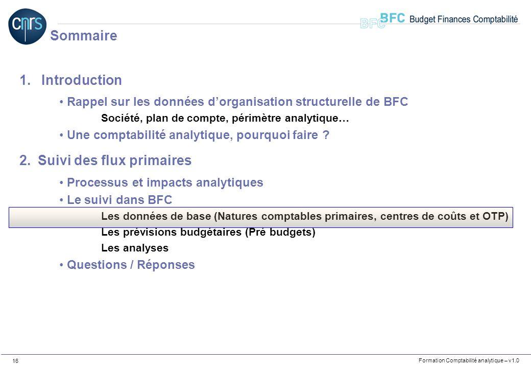 Formation Comptabilité analytique – v1.0 16 1. Introduction Rappel sur les données dorganisation structurelle de BFC Société, plan de compte, périmètr