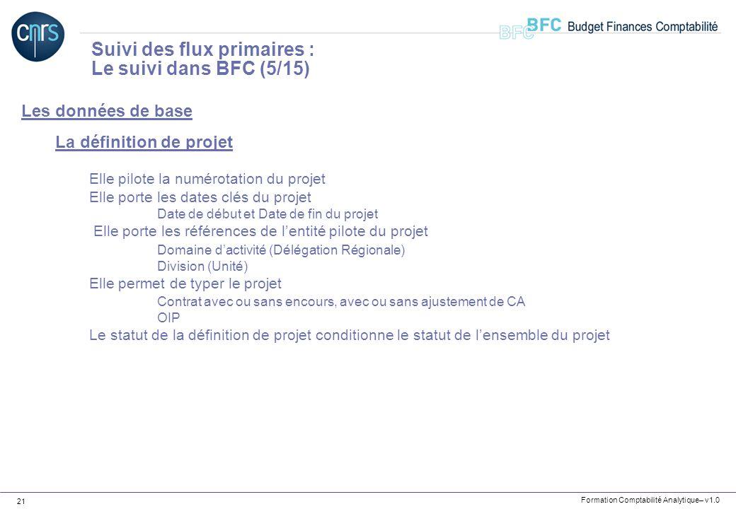 Formation Comptabilité Analytique– v1.0 21 Les données de base La définition de projet Elle pilote la numérotation du projet Elle porte les dates clés