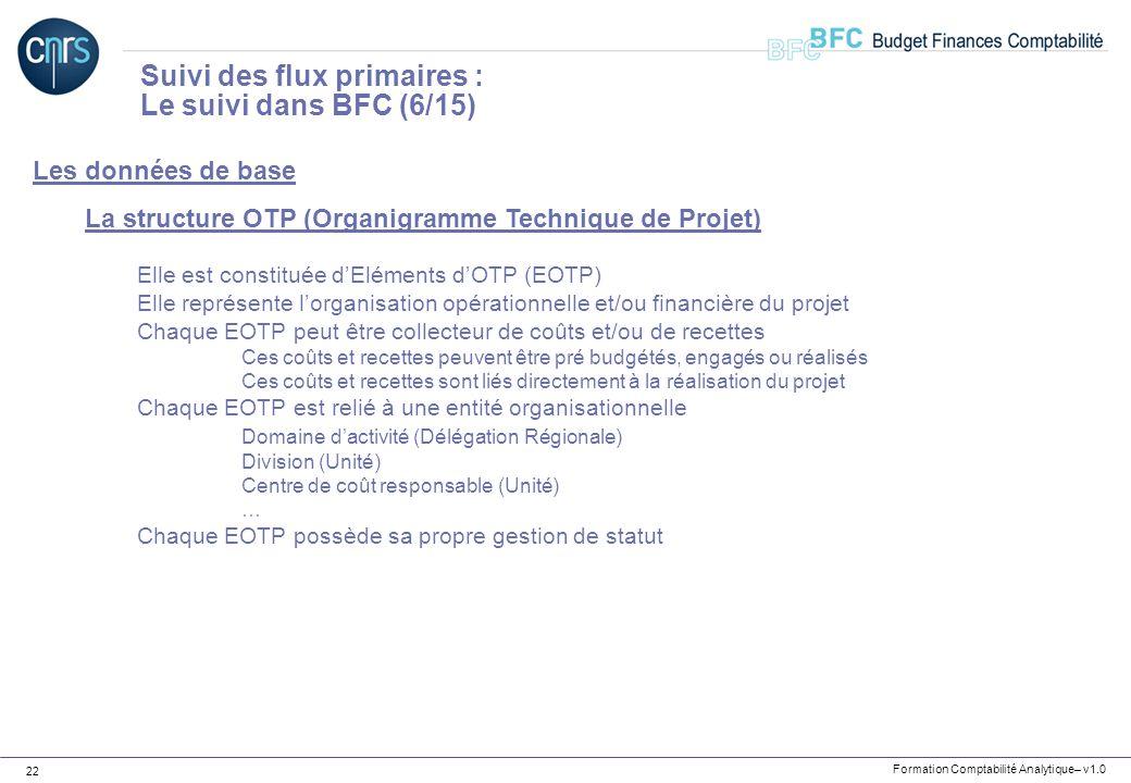 Formation Comptabilité Analytique– v1.0 22 Les données de base La structure OTP (Organigramme Technique de Projet) Elle est constituée dEléments dOTP