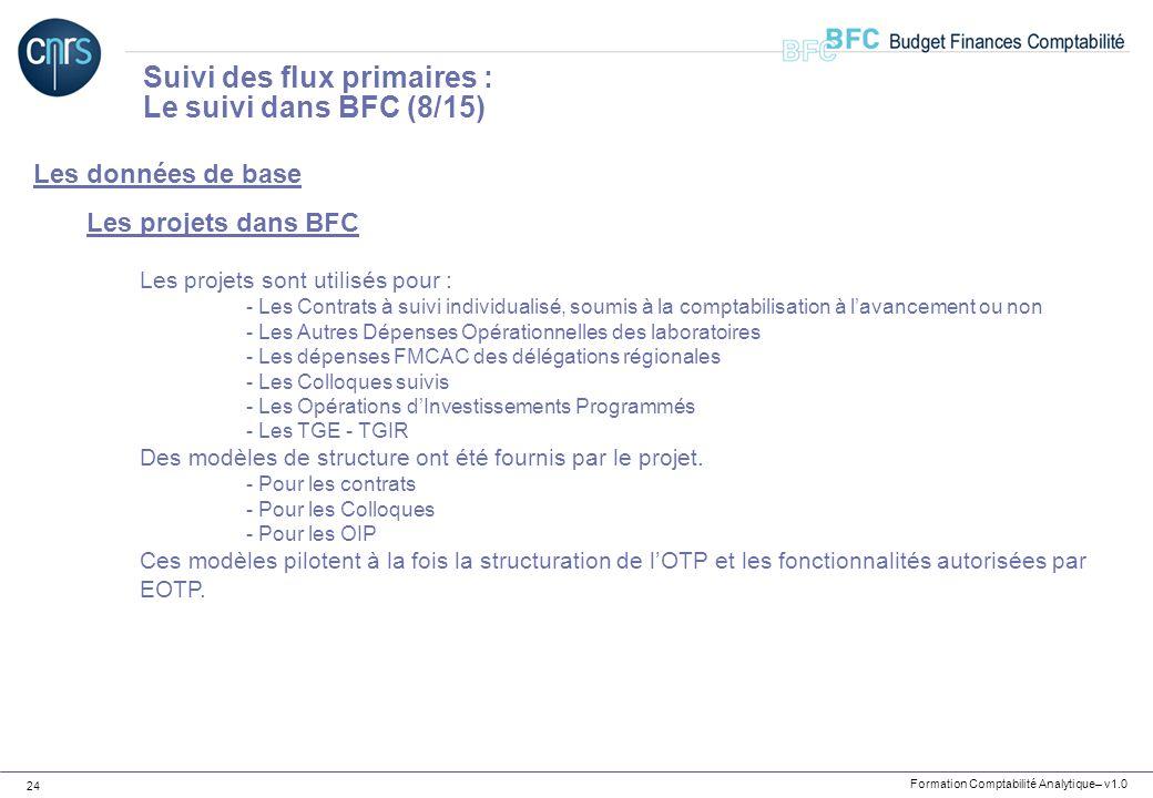 Formation Comptabilité Analytique– v1.0 24 Les données de base Les projets dans BFC Les projets sont utilisés pour : - Les Contrats à suivi individual