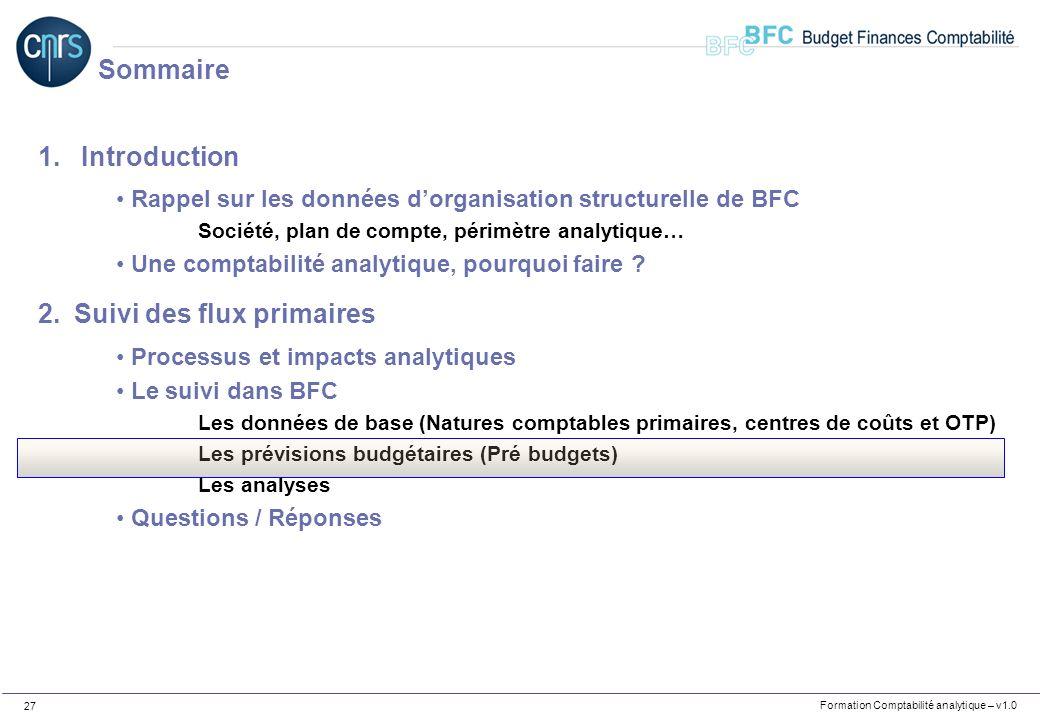 Formation Comptabilité analytique – v1.0 27 1. Introduction Rappel sur les données dorganisation structurelle de BFC Société, plan de compte, périmètr