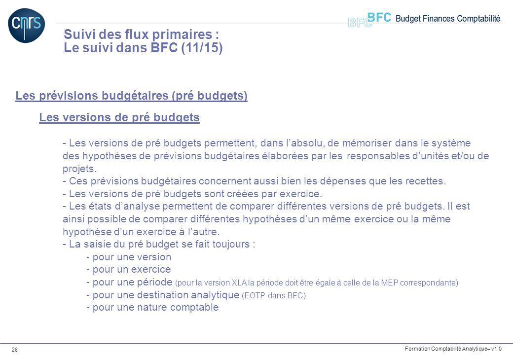 Formation Comptabilité Analytique– v1.0 28 Les prévisions budgétaires (pré budgets) Les versions de pré budgets - Les versions de pré budgets permette