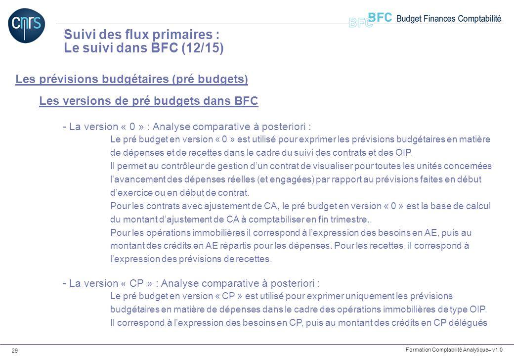 Formation Comptabilité Analytique– v1.0 29 Les prévisions budgétaires (pré budgets) Les versions de pré budgets dans BFC - La version « 0 » : Analyse