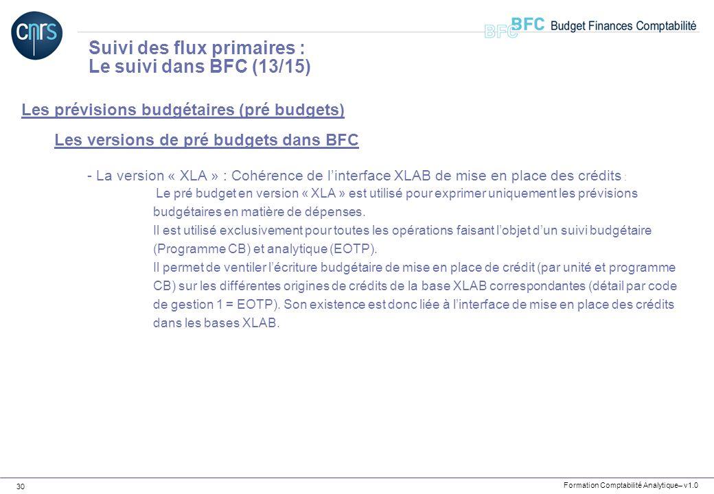 Formation Comptabilité Analytique– v1.0 30 Les prévisions budgétaires (pré budgets) Les versions de pré budgets dans BFC - La version « XLA » : Cohére