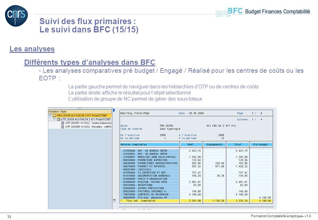 Formation Comptabilité Analytique– v1.0 33 Les analyses Différents types danalyses dans BFC - Les analyses comparatives pré budget / Engagé / Réalisé