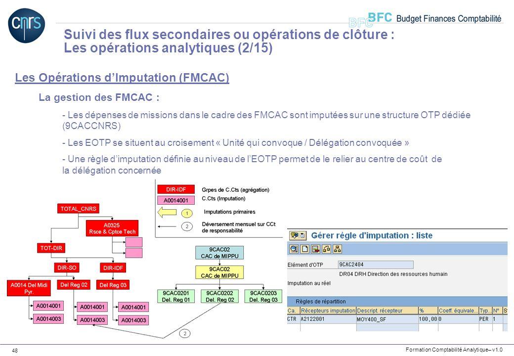 Formation Comptabilité Analytique– v1.0 48 Les Opérations dImputation (FMCAC) La gestion des FMCAC : - Les dépenses de missions dans le cadre des FMCA