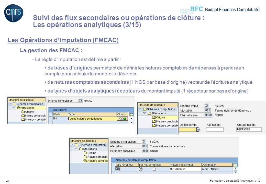 Formation Comptabilité Analytique– v1.0 49 Les Opérations dImputation (FMCAC) La gestion des FMCAC : - La règle dimputation est définie à partir : de