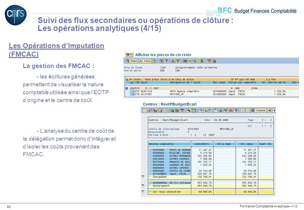 Formation Comptabilité Analytique– v1.0 50 Les Opérations dImputation (FMCAC) La gestion des FMCAC : - les écritures générées permettent de visualiser