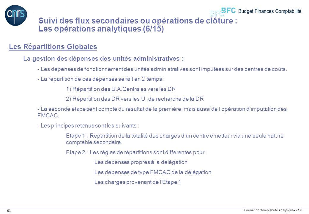 Formation Comptabilité Analytique– v1.0 53 Les Répartitions Globales La gestion des dépenses des unités administratives : - Les dépenses de fonctionne