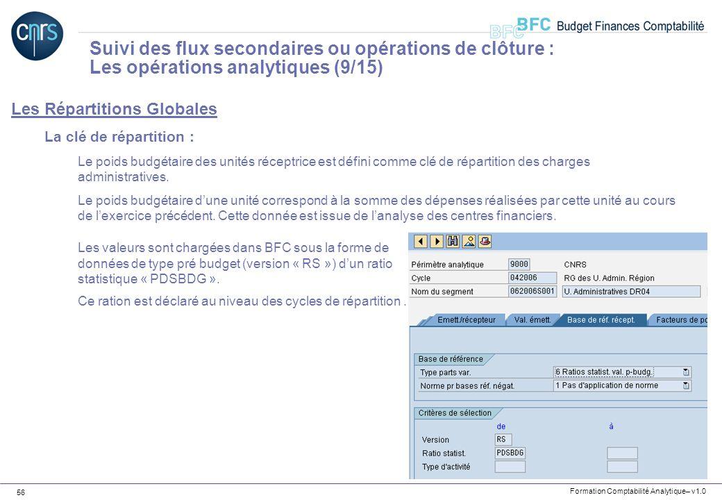 Formation Comptabilité Analytique– v1.0 56 Les Répartitions Globales La clé de répartition : Le poids budgétaire des unités réceptrice est défini comm