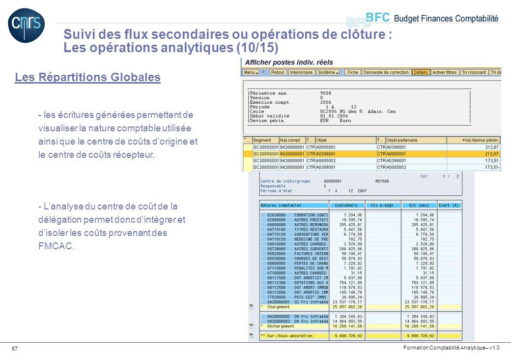 Formation Comptabilité Analytique– v1.0 57 Les Répartitions Globales - les écritures générées permettent de visualiser la nature comptable utilisée ai