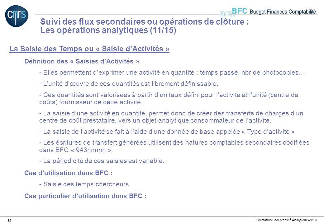 Formation Comptabilité Analytique– v1.0 59 La Saisie des Temps ou « Saisie dActivités » Définition des « Saisies dActivités » - Elles permettent dexpr