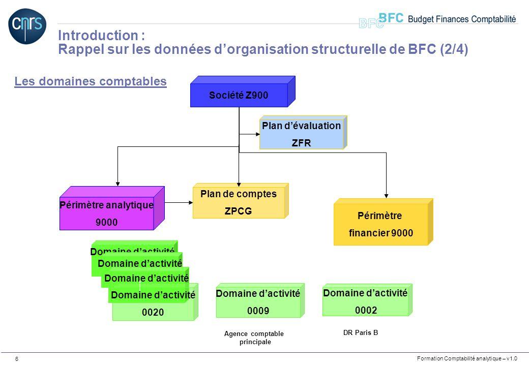Formation Comptabilité analytique – v1.0 6 Domaine dactivité Délég Domaine dactivité Délég Domaine dactivité Société Z900 Domaine dactivité 0002 Domai