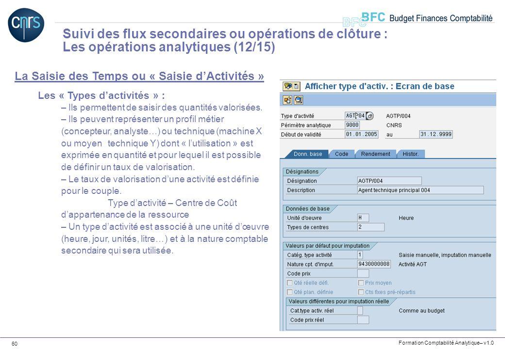 Formation Comptabilité Analytique– v1.0 60 La Saisie des Temps ou « Saisie dActivités » Les « Types dactivités » : – Ils permettent de saisir des quan