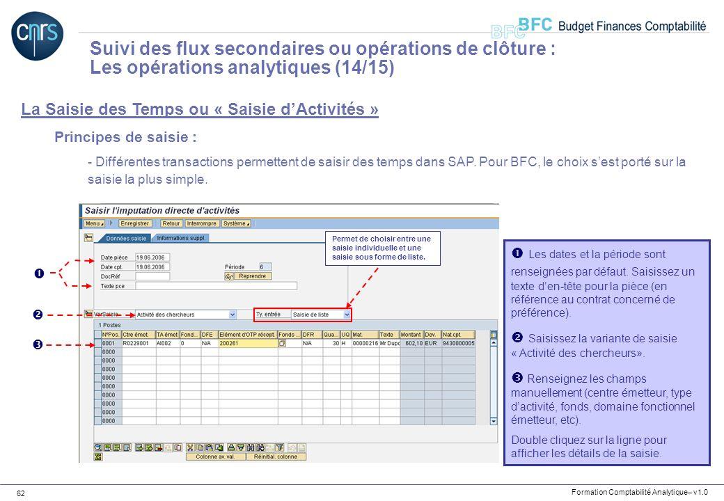 Formation Comptabilité Analytique– v1.0 62 Suivi des flux secondaires ou opérations de clôture : Les opérations analytiques (14/15) La Saisie des Temp