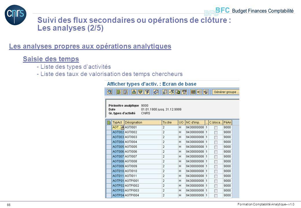 Formation Comptabilité Analytique– v1.0 66 Les analyses propres aux opérations analytiques Saisie des temps - Liste des types dactivités - Liste des t