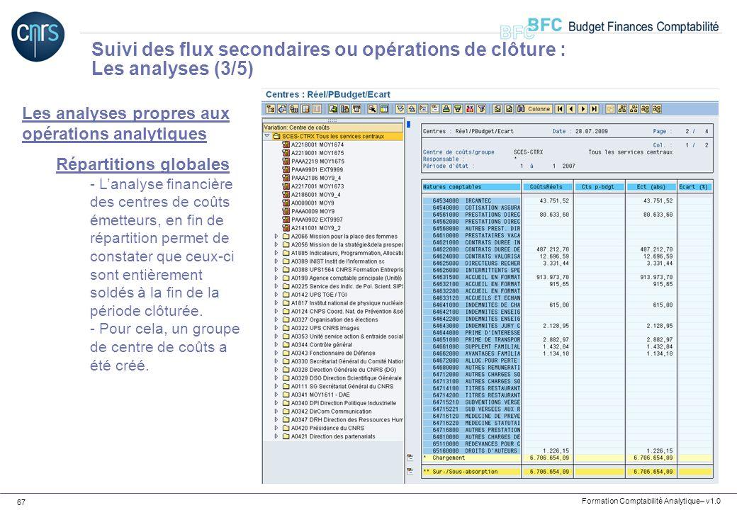 Formation Comptabilité Analytique– v1.0 67 Les analyses propres aux opérations analytiques Répartitions globales - Lanalyse financière des centres de
