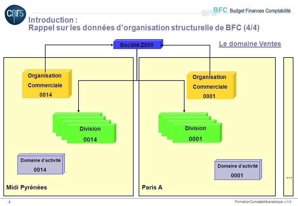 Formation Comptabilité analytique – v1.0 8 Paris AMidi Pyrénées Division Labo Division Labo Division Labo Division 0001 Organisation Commerciale 0001