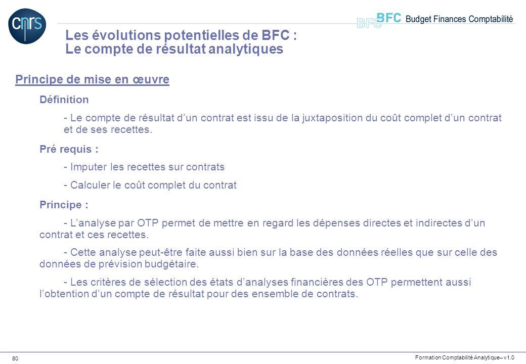 Formation Comptabilité Analytique– v1.0 80 Principe de mise en œuvre Définition - Le compte de résultat dun contrat est issu de la juxtaposition du co