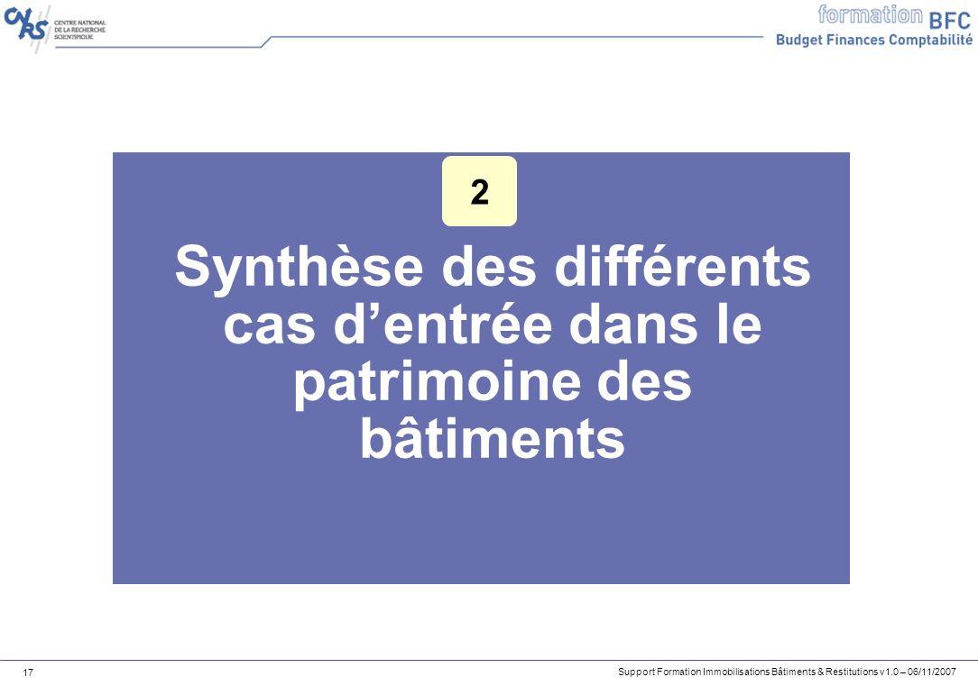 Support Formation Immobilisations Bâtiments & Restitutions v1.0 – 06/11/2007 17 Synthèse des différents cas dentrée dans le patrimoine des bâtiments 2