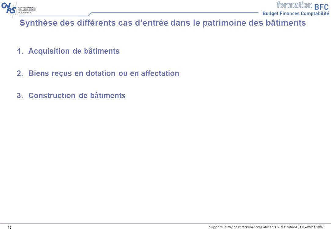Support Formation Immobilisations Bâtiments & Restitutions v1.0 – 06/11/2007 18 Synthèse des différents cas dentrée dans le patrimoine des bâtiments 1