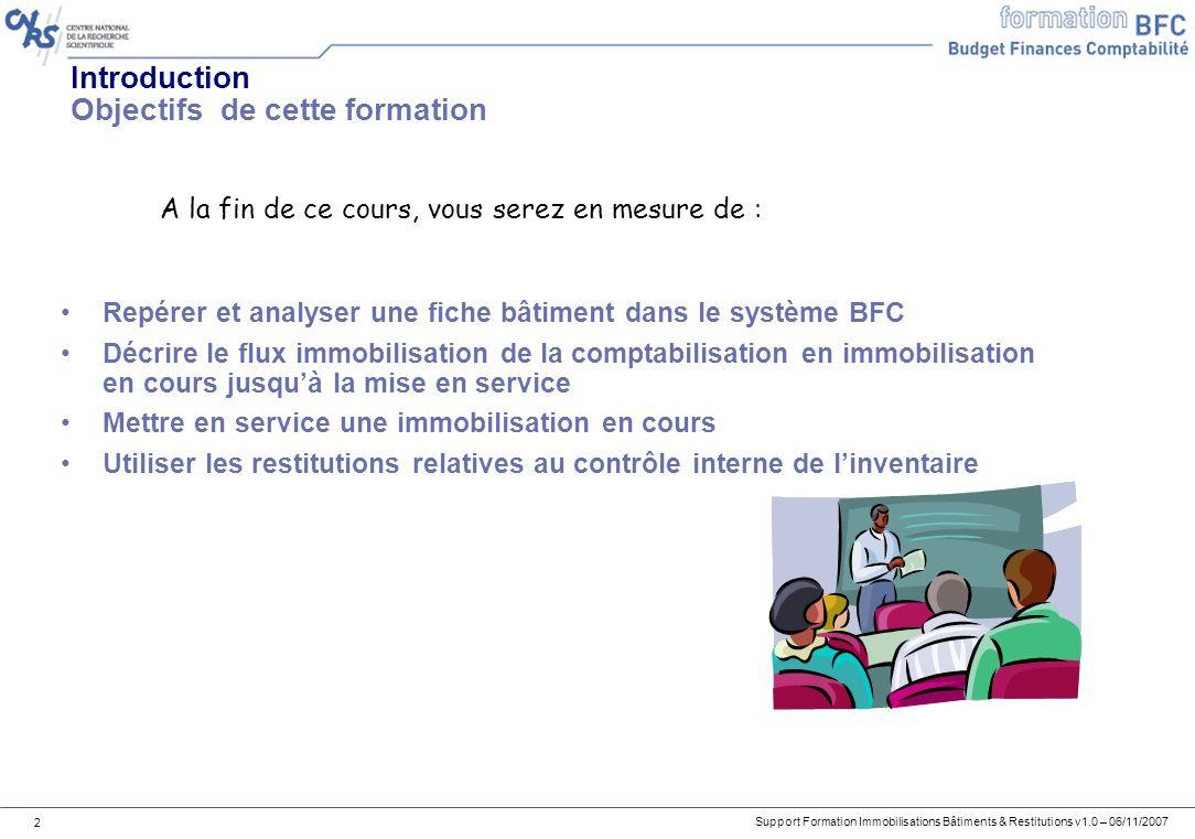 Support Formation Immobilisations Bâtiments & Restitutions v1.0 – 06/11/2007 43 Mise en service dune IEC Etape 2 : Répartition de limmobilisation en cours Immobilisation source = IEC Autre(s)/Saisir règle de répartition CHEMIN Immobilisations Immobilisations en cours Mise en service Répartir