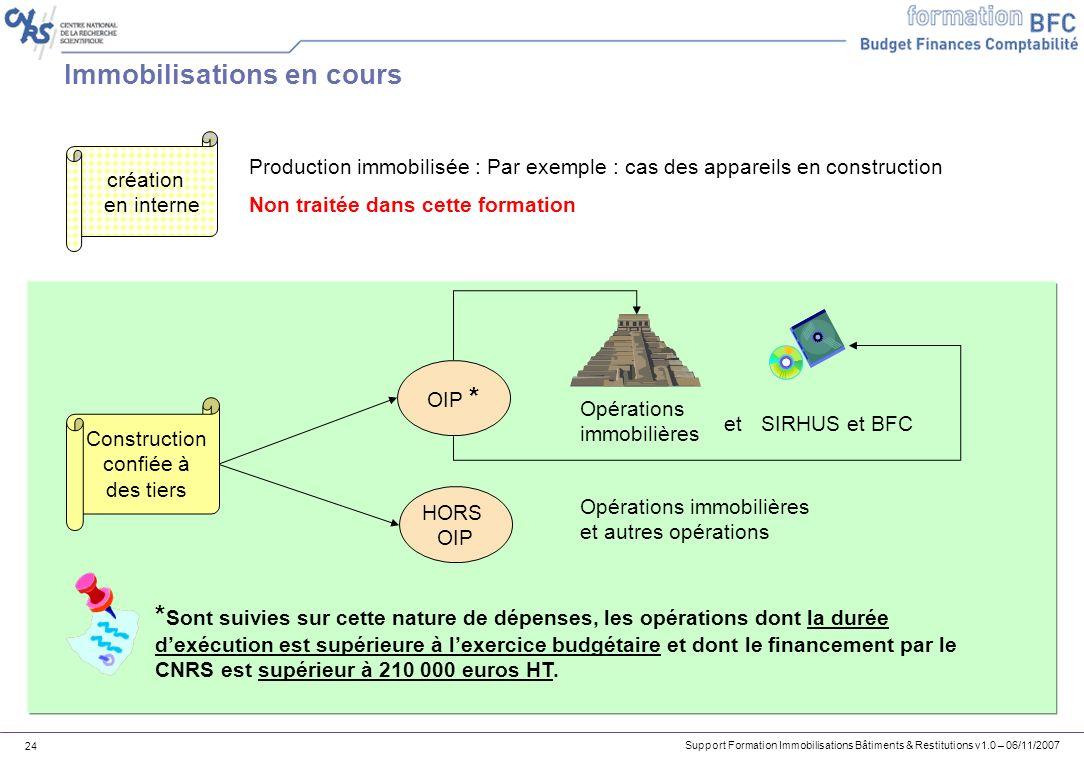 Support Formation Immobilisations Bâtiments & Restitutions v1.0 – 06/11/2007 24 Immobilisations en cours création en interne Construction confiée à de