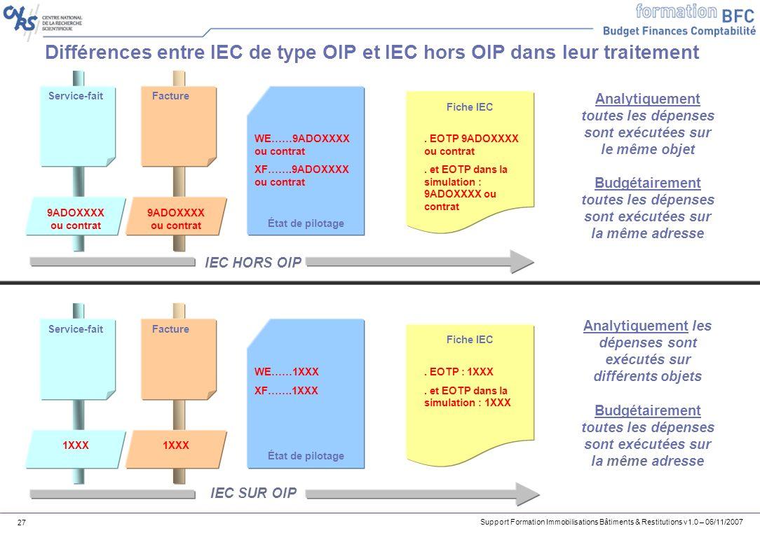 Support Formation Immobilisations Bâtiments & Restitutions v1.0 – 06/11/2007 27 Différences entre IEC de type OIP et IEC hors OIP dans leur traitement