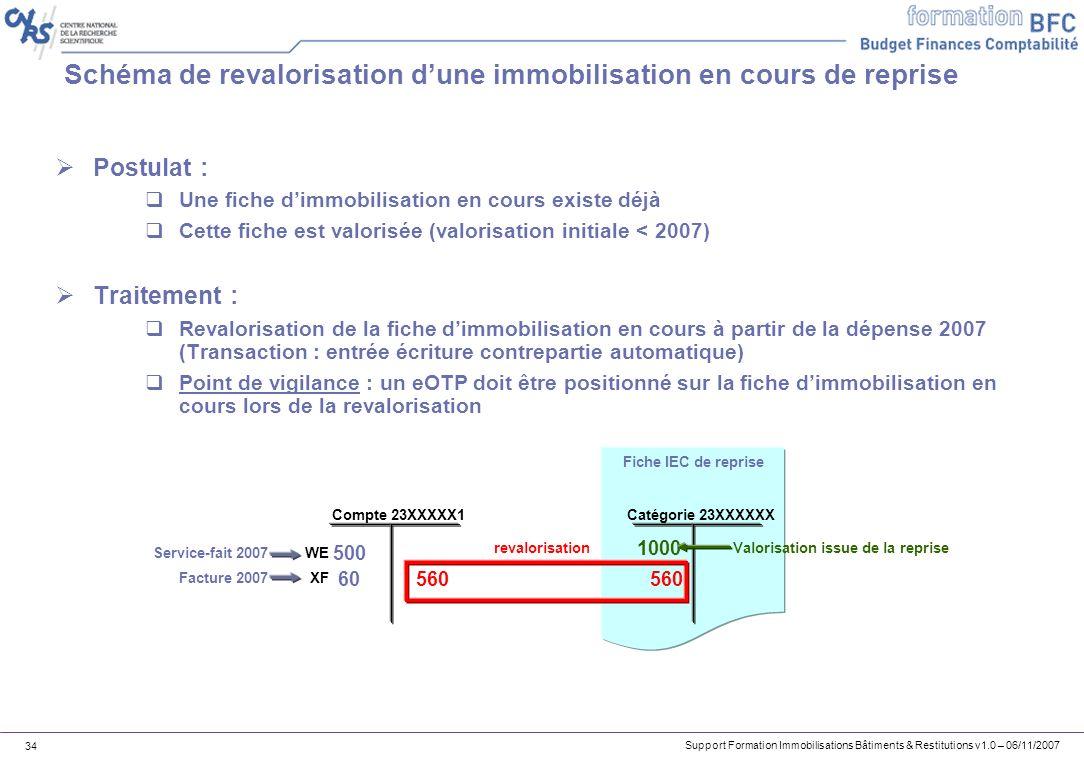 Support Formation Immobilisations Bâtiments & Restitutions v1.0 – 06/11/2007 34 Schéma de revalorisation dune immobilisation en cours de reprise Postu