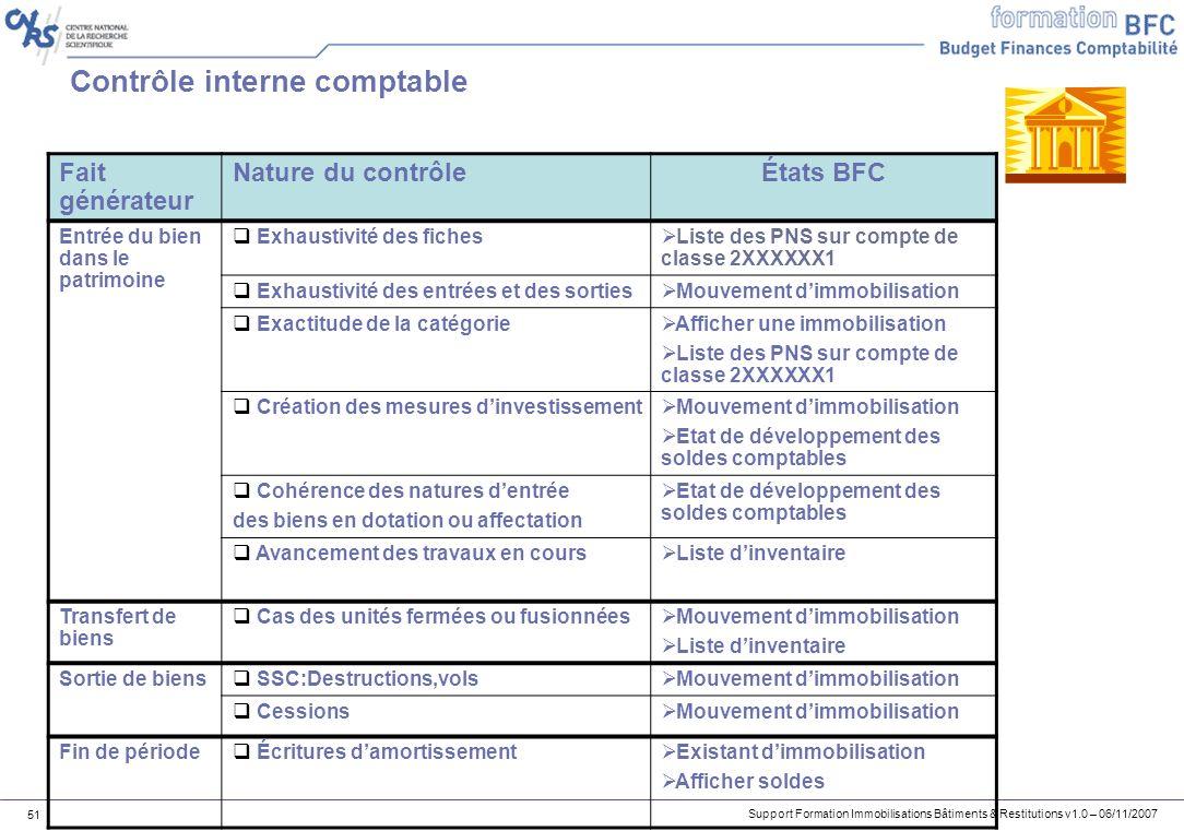 Support Formation Immobilisations Bâtiments & Restitutions v1.0 – 06/11/2007 51 Contrôle interne comptable Fait générateur Nature du contrôleÉtats BFC
