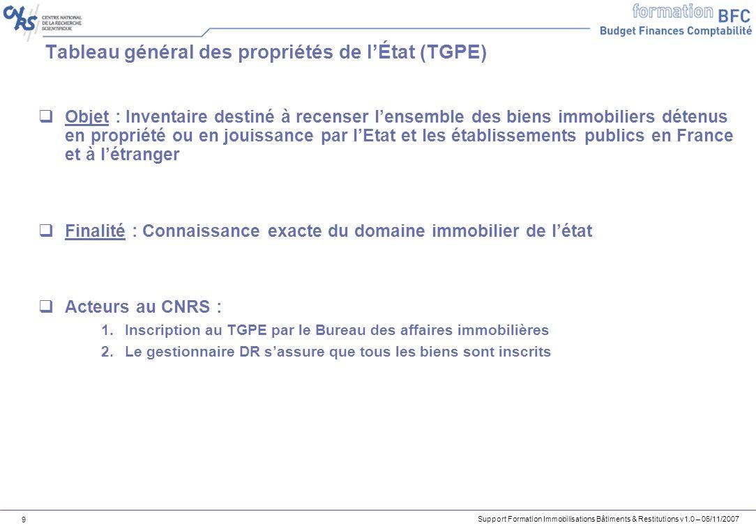 Support Formation Immobilisations Bâtiments & Restitutions v1.0 – 06/11/2007 9 Tableau général des propriétés de lÉtat (TGPE) Objet : Inventaire desti