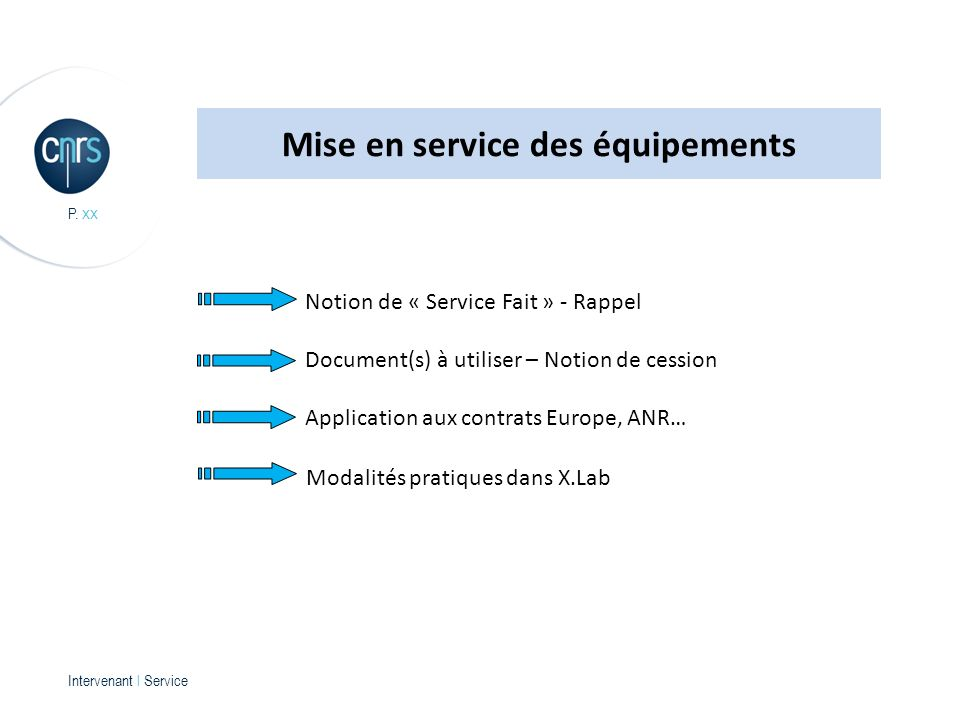 Intervenant l Service P. xx Notion de « Service Fait » - Rappel Document(s) à utiliser – Notion de cession Application aux contrats Europe, ANR… Modal