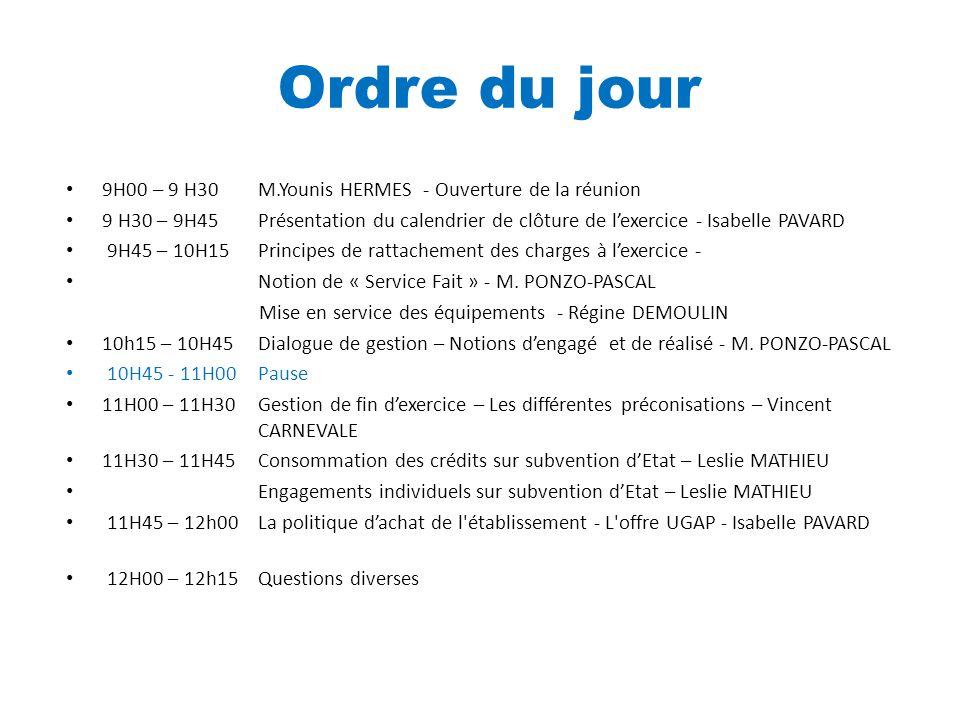 9H00 – 9 H30M.Younis HERMES - Ouverture de la réunion 9 H30 – 9H45 Présentation du calendrier de clôture de lexercice - Isabelle PAVARD 9H45 – 10H15Pr