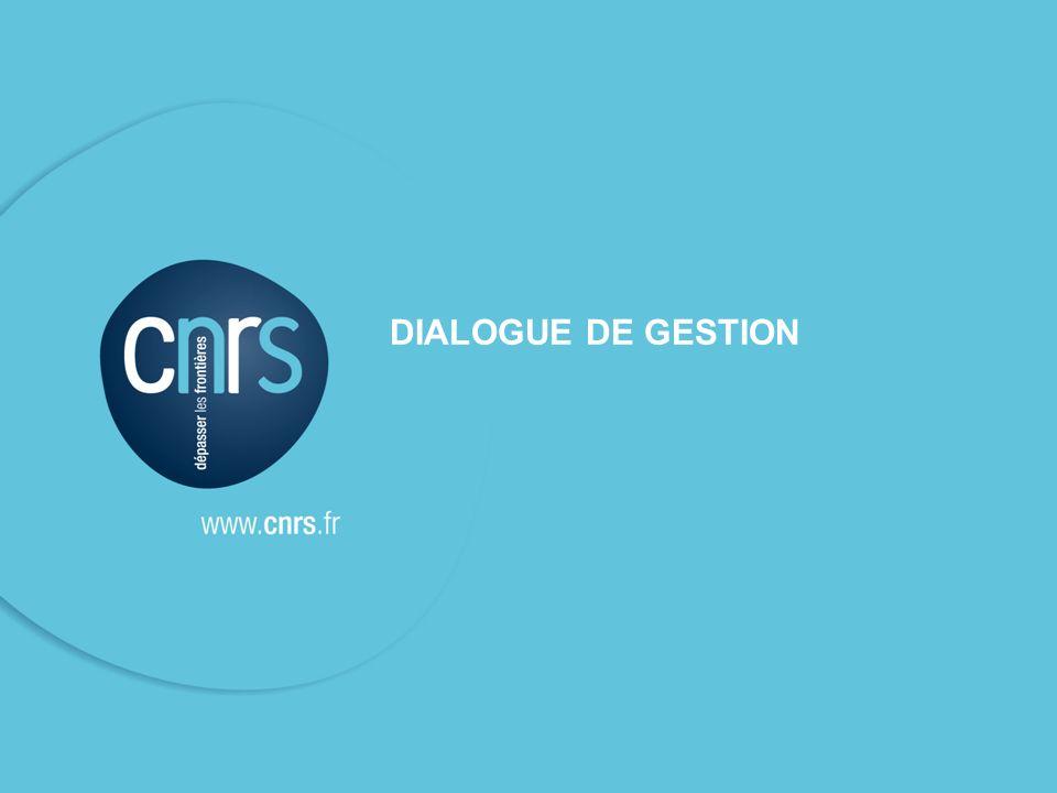 SFC - DR12 - 21 novembre 201120 DIALOGUE DE GESTION