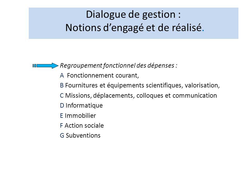 Dialogue de gestion : Notions dengagé et de réalisé. Regroupement fonctionnel des dépenses : A Fonctionnement courant, B Fournitures et équipements sc