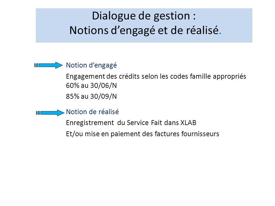 Dialogue de gestion : Notions dengagé et de réalisé. Notion dengagé Engagement des crédits selon les codes famille appropriés 60% au 30/06/N 85% au 30