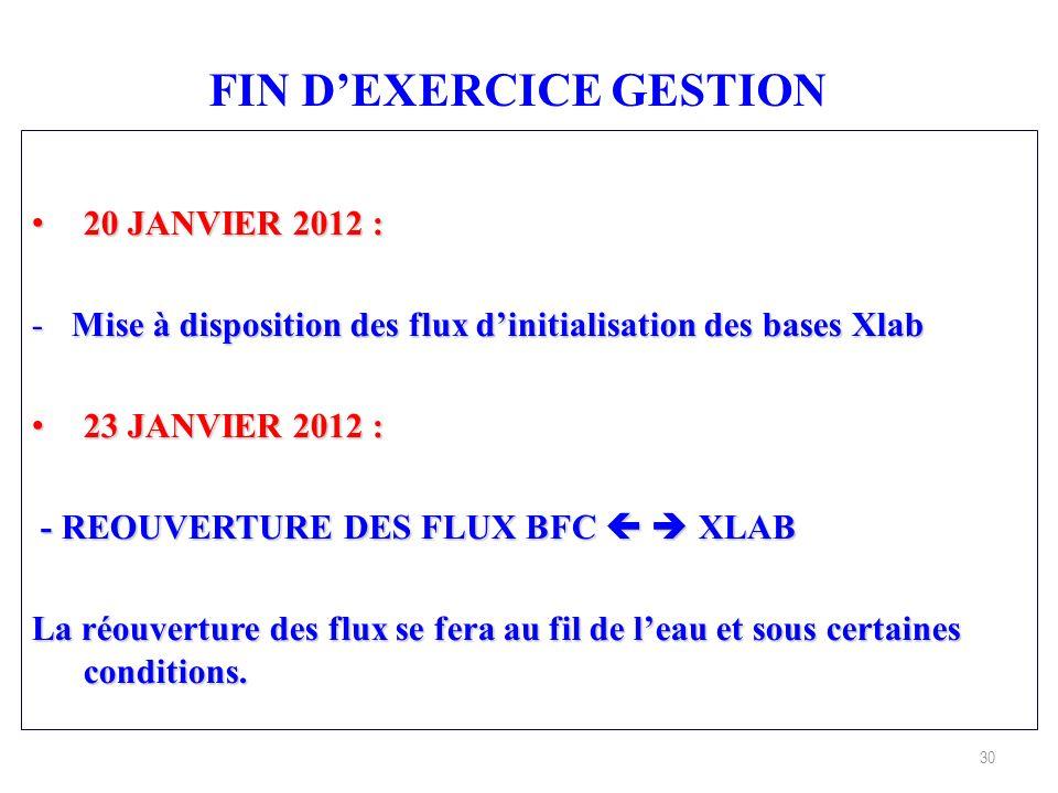 30 FIN DEXERCICE GESTION 20 JANVIER 2012 : 20 JANVIER 2012 : -Mise à disposition des flux dinitialisation des bases Xlab 23 JANVIER 2012 : 23 JANVIER