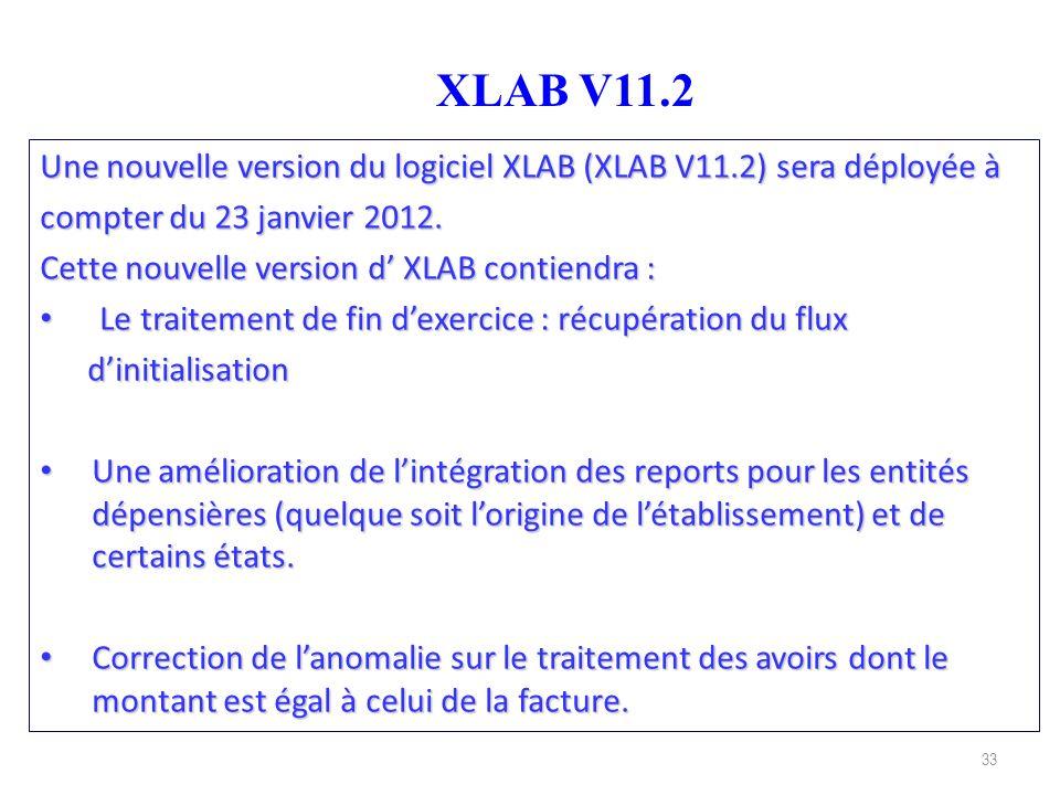 33 XLAB V11.2 Une nouvelle version du logiciel XLAB (XLAB V11.2) sera déployée à compter du 23 janvier 2012. Cette nouvelle version d XLAB contiendra