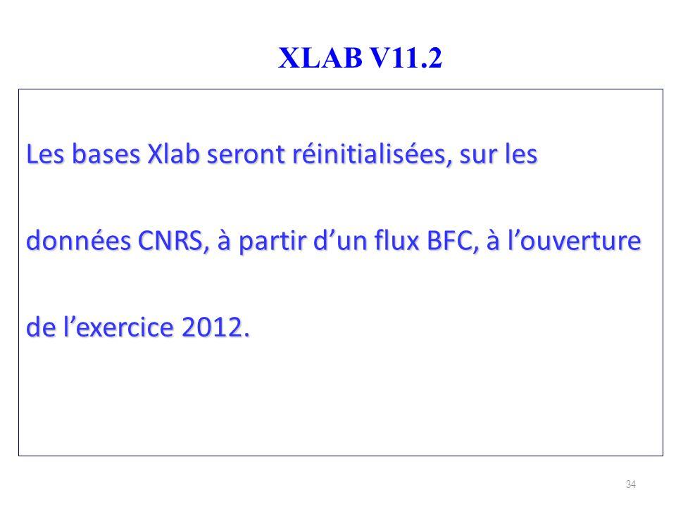34 XLAB V11.2 Les bases Xlab seront réinitialisées, sur les données CNRS, à partir dun flux BFC, à louverture de lexercice 2012.