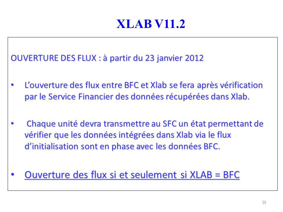 36 XLAB V11.2 OUVERTURE DES FLUX : à partir du 23 janvier 2012 Louverture des flux entre BFC et Xlab se fera après vérification par le Service Financi