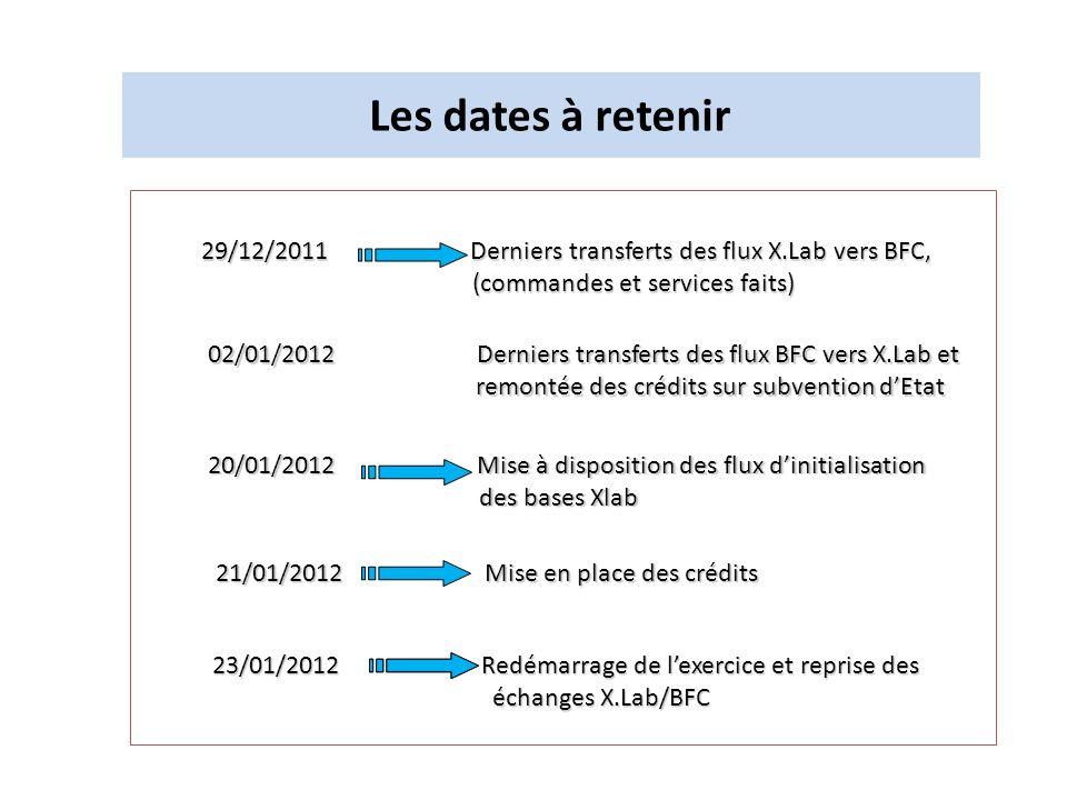 Les dates à retenir 29/12/2011 Derniers transferts des flux X.Lab vers BFC, (commandes et services faits) 02/01/2012 Derniers transferts des flux BFC