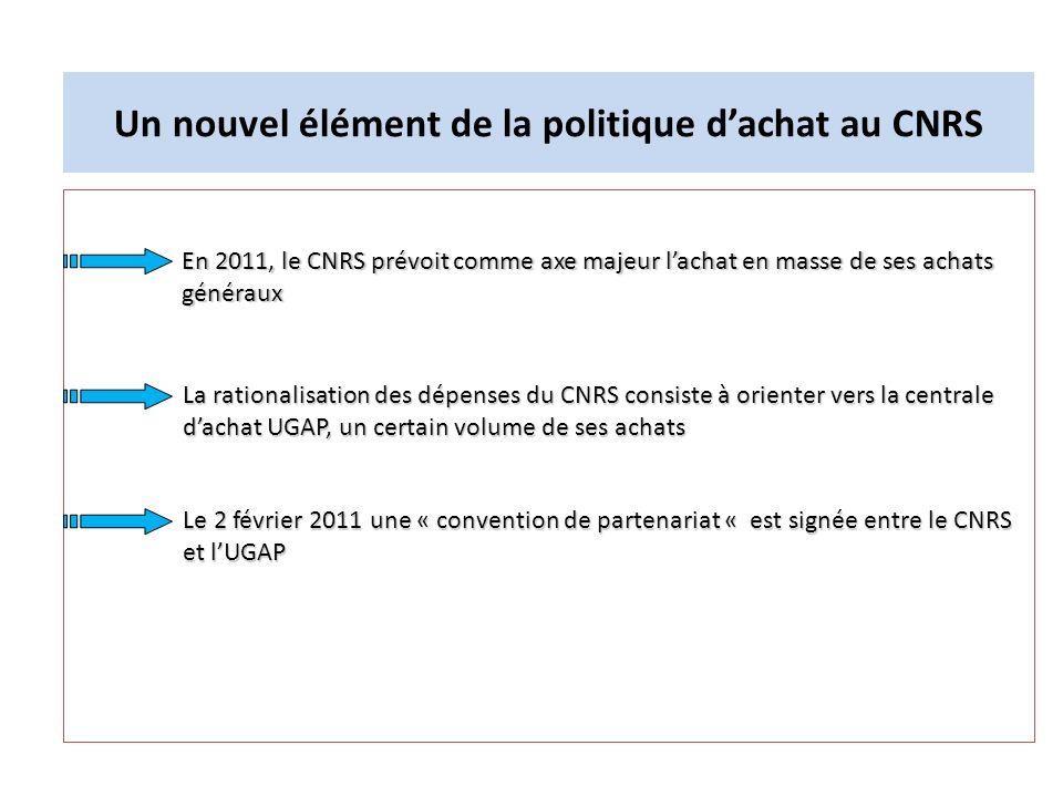 Un nouvel élément de la politique dachat au CNRS Le 2 février 2011 une « convention de partenariat « est signée entre le CNRS et lUGAP En 2011, le CNR