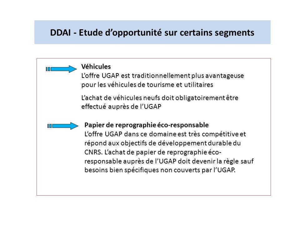 DDAI - Etude dopportunité sur certains segments Papier de reprographie éco-responsable Loffre UGAP dans ce domaine est très compétitive et répond aux
