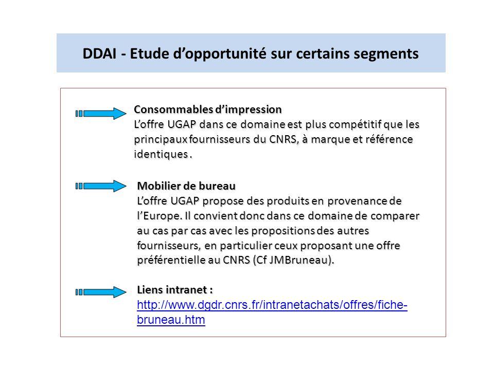DDAI - Etude dopportunité sur certains segments Mobilier de bureau Loffre UGAP propose des produits en provenance de lEurope. Il convient donc dans ce