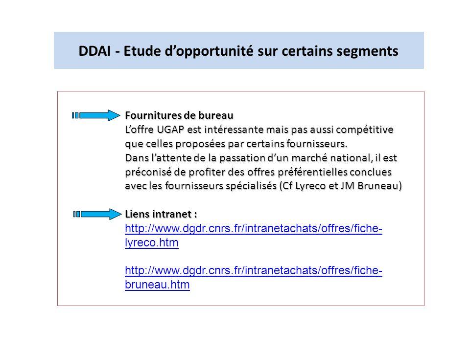 DDAI - Etude dopportunité sur certains segments Fournitures de bureau Loffre UGAP est intéressante mais pas aussi compétitive que celles proposées par