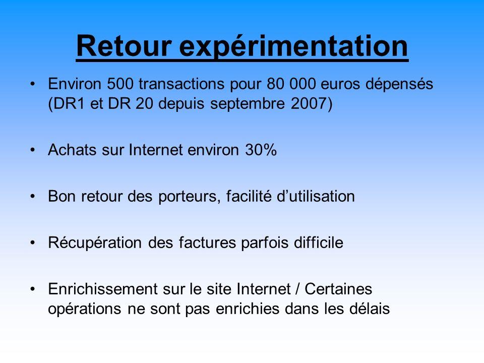 Retour expérimentation Environ 500 transactions pour 80 000 euros dépensés (DR1 et DR 20 depuis septembre 2007) Achats sur Internet environ 30% Bon re