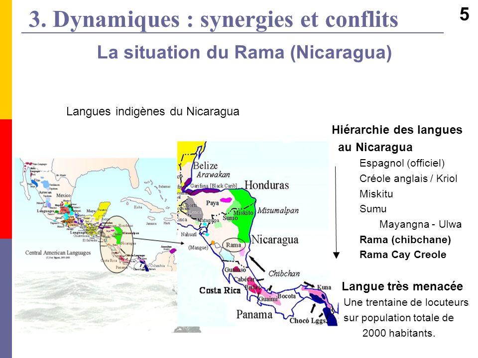 3. Dynamiques : synergies et conflits La situation du Rama (Nicaragua) Hiérarchie des langues au Nicaragua Espagnol (officiel) Créole anglais / Kriol