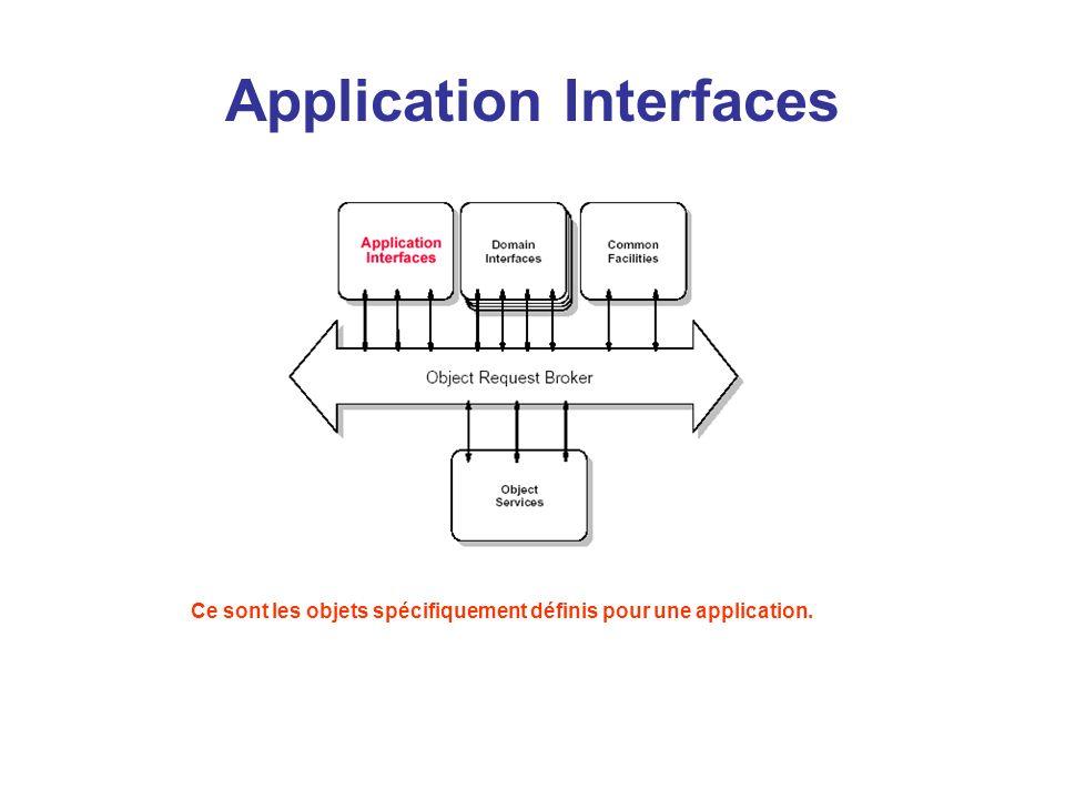 Objects Frameworks Dans chaque framework, les composants communiquent en peer-to- peer, étant simultanément des clients pour dautres services et des serveurs pour leurs services.