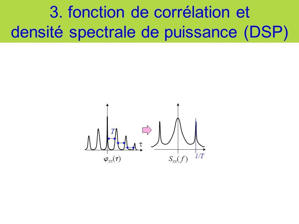 3. fonction de corrélation et densité spectrale de puissance (DSP) xx ( ) S xx ( f ) T 1/T