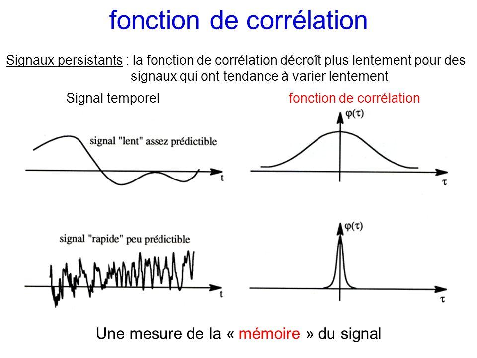 fonction de corrélation Signal temporel Signaux persistants : la fonction de corrélation décroît plus lentement pour des signaux qui ont tendance à va